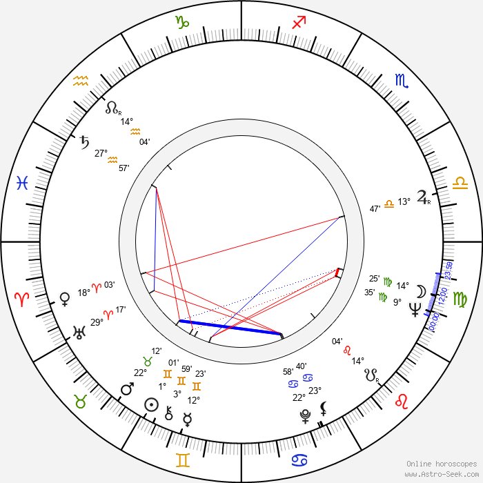 Fred Roos - Birth horoscope chart