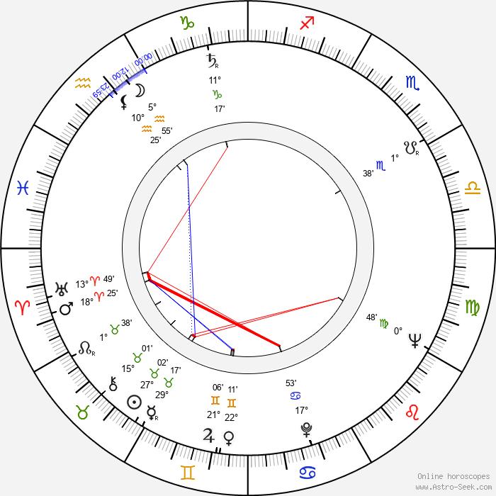 Fred Saberhagen - Birth horoscope chart