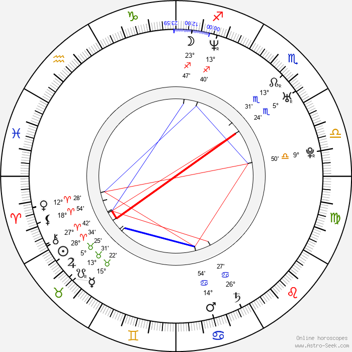 Fred Vogel - Birth horoscope chart