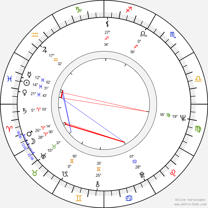Fred Williamson - Birth horoscope chart