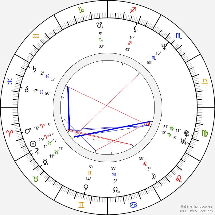 Frédéric Balekdjian - Birth horoscope chart