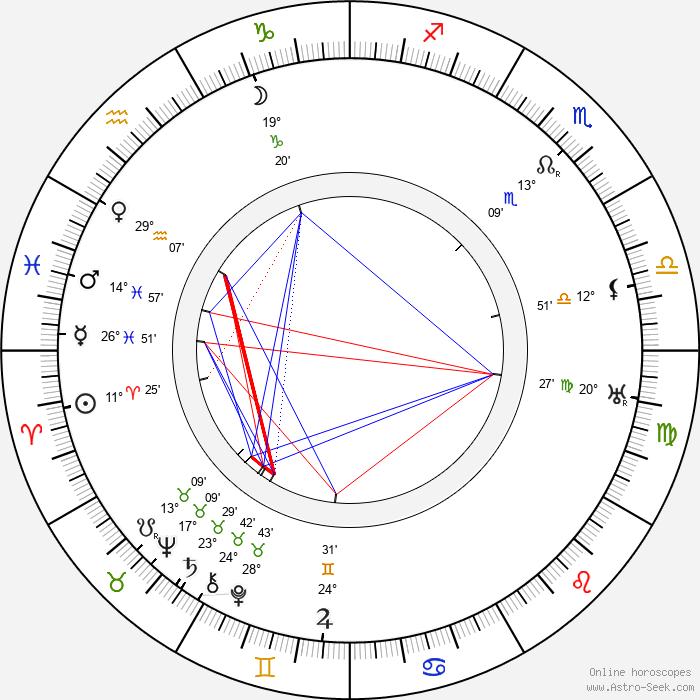 Frédéric Mariotti - Birth horoscope chart