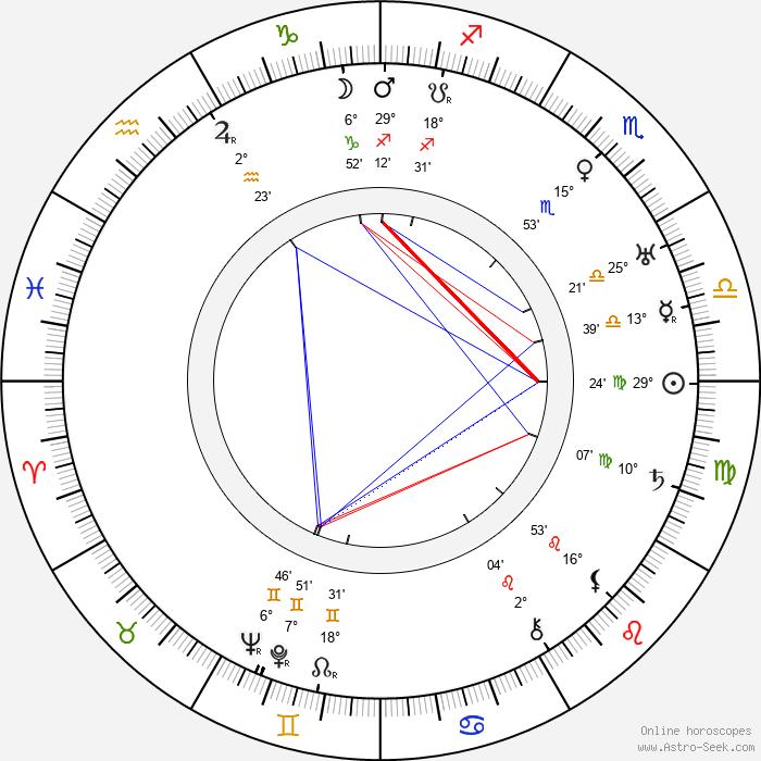 Frederick John Kiesler - Birth horoscope chart