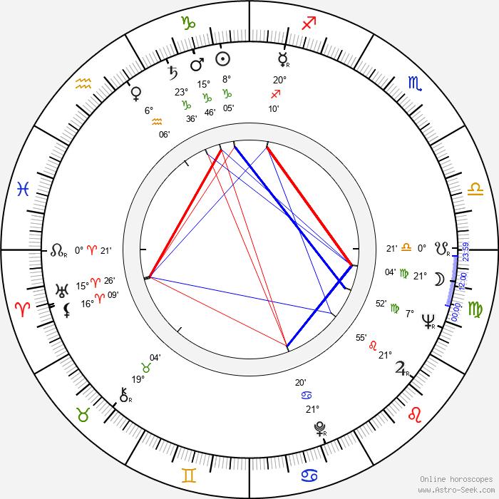 Fredric Hobbs - Birth horoscope chart