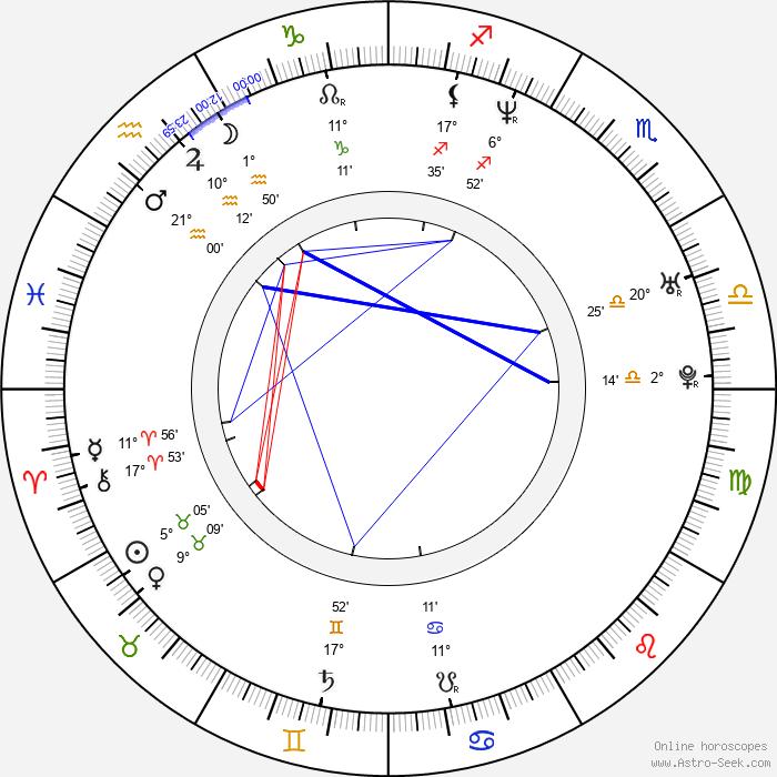 Fredrik Larzon - Birth horoscope chart