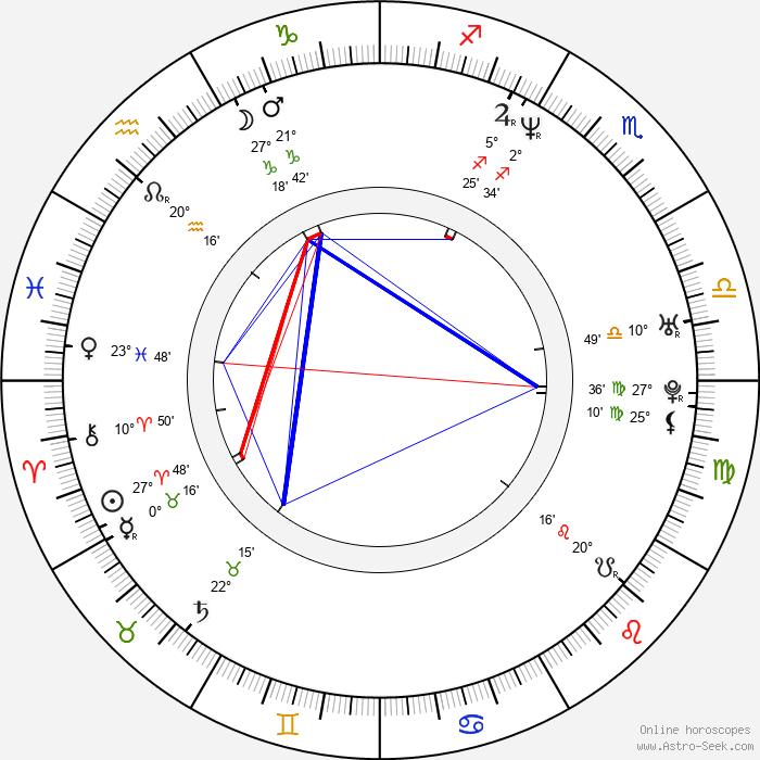 Fredro Starr - Birth horoscope chart