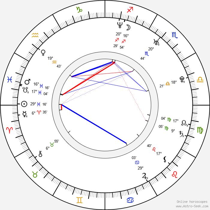Freema Agyeman - Birth horoscope chart