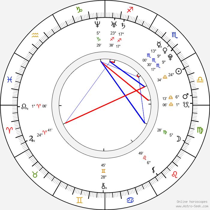 Freja Beha Erichsen - Birth horoscope chart