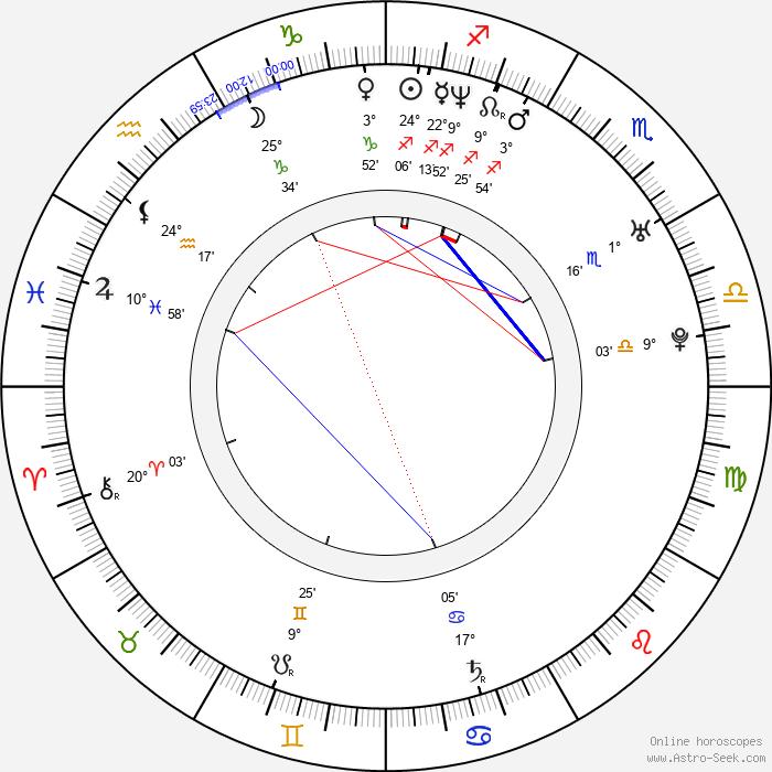 Frida Hallgren - Birth horoscope chart