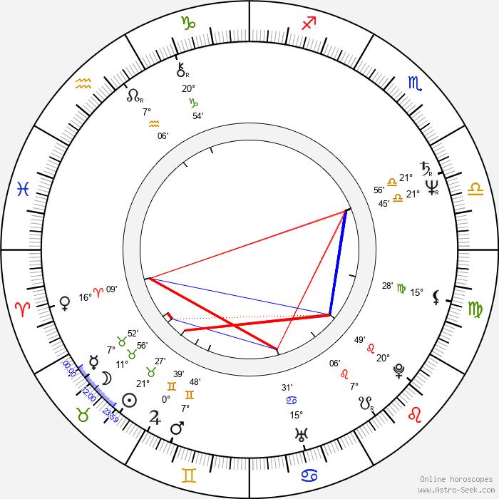 Fridrik Thór Fridriksson - Birth horoscope chart