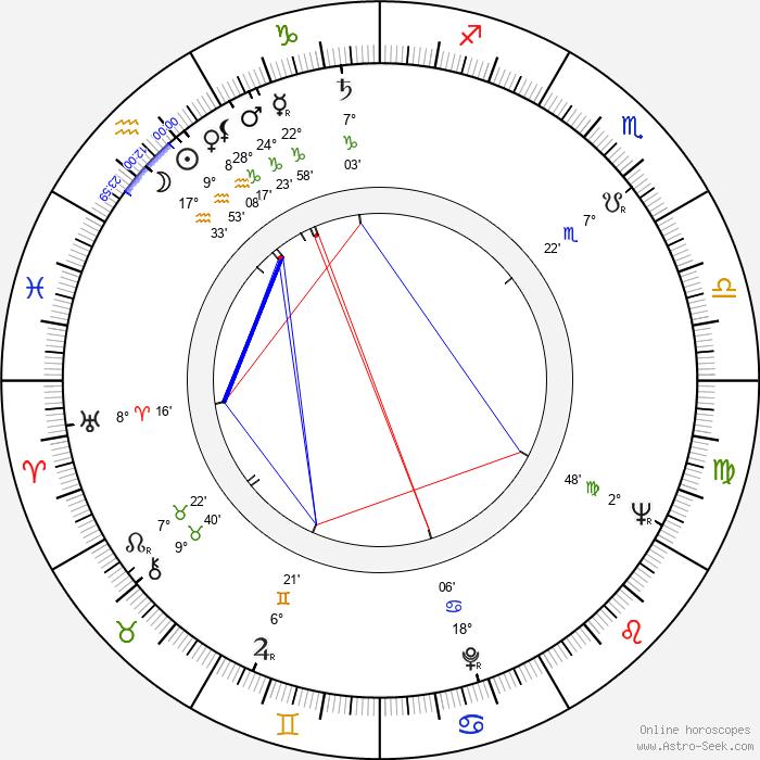 Friedhelm Werremeier - Birth horoscope chart