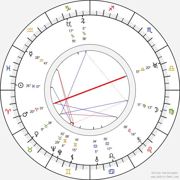 Friedrich Fehér - Birth horoscope chart