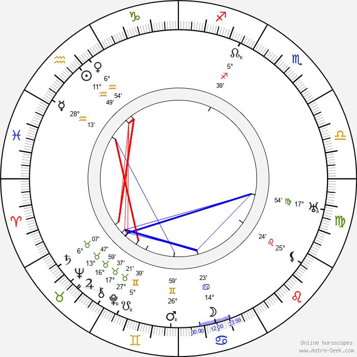 Fritz Leiber - Birth horoscope chart