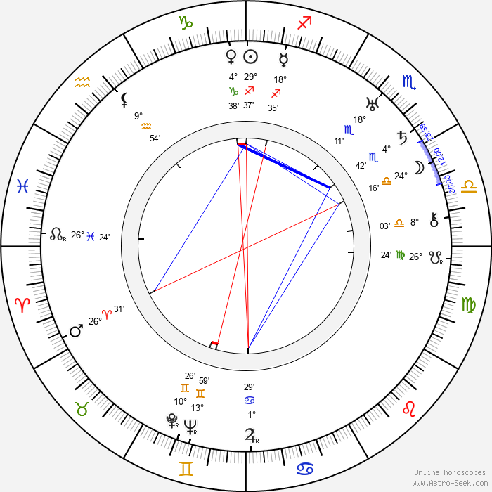 Fritz Peter Buch - Birth horoscope chart