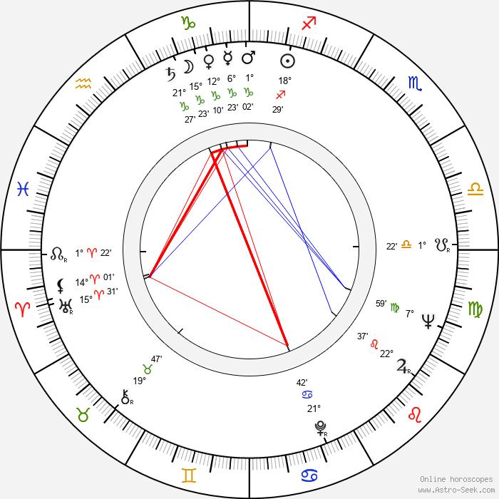 Fujiko Yamamoto - Birth horoscope chart