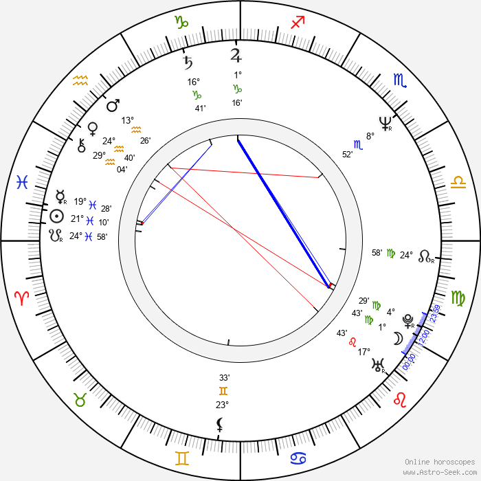 Fulvio Cecere - Birth horoscope chart