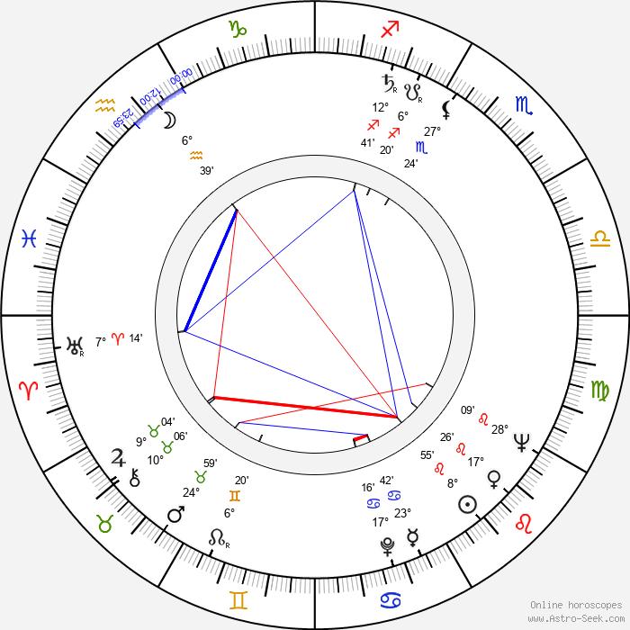 Fulvio Lucisano - Birth horoscope chart