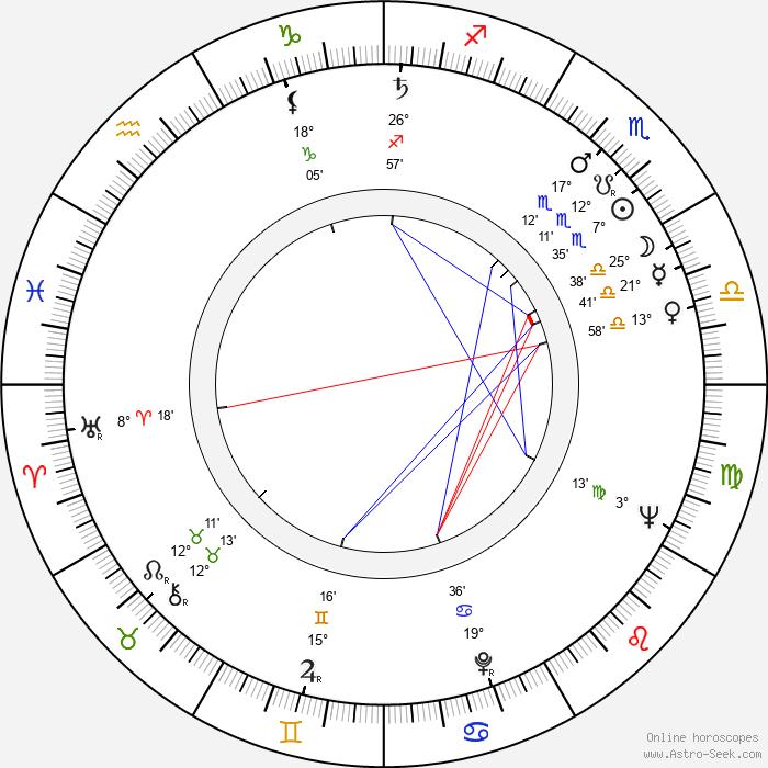 Fumio Watanabe - Birth horoscope chart