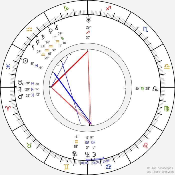 G. P. Huntley - Birth horoscope chart