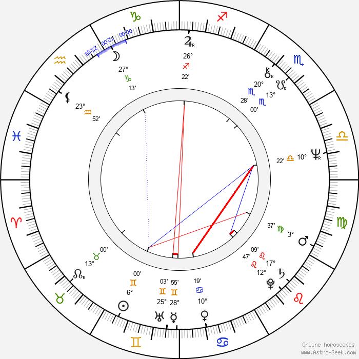 Gábor Presser - Birth horoscope chart