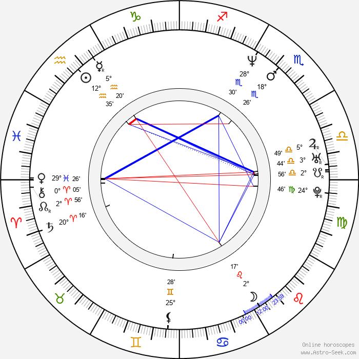 Gabriel Batistuta - Birth horoscope chart