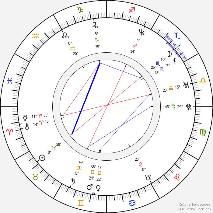 Gabriel Casseus - Birth horoscope chart