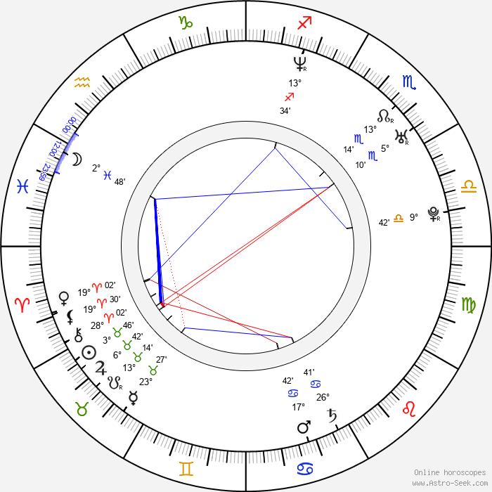 Gabriel Damon - Birth horoscope chart