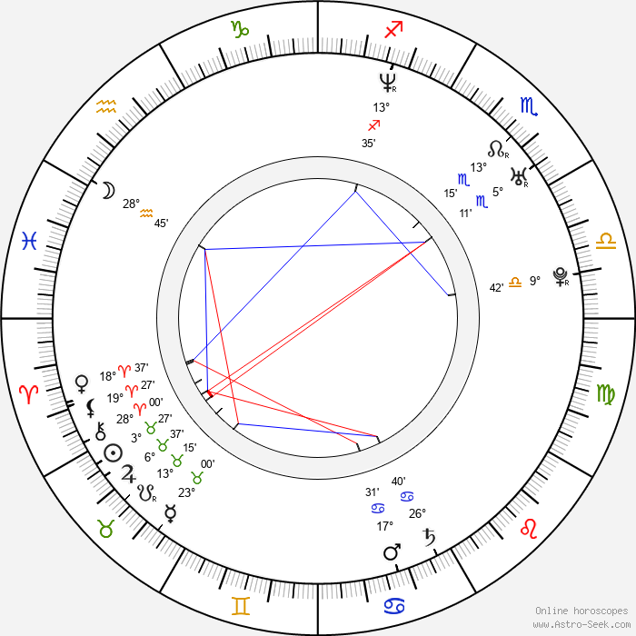 Gabriel Damon - Birth horoscope chart