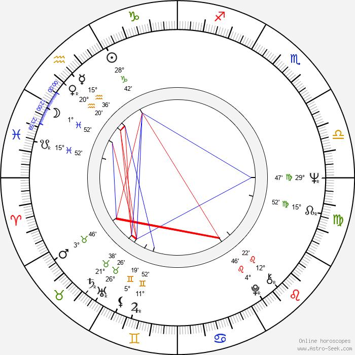 Gabriela Wilhelmová - Birth horoscope chart
