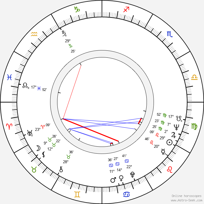 Gabriele Tinti - Birth horoscope chart