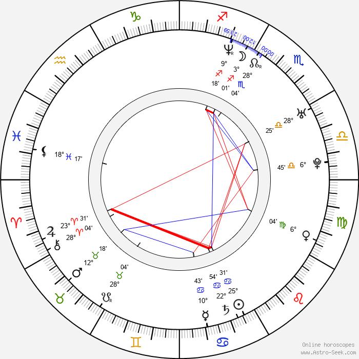 Gabriella Hall - Birth horoscope chart