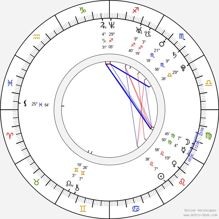 Gabrielle Christian - Birth horoscope chart