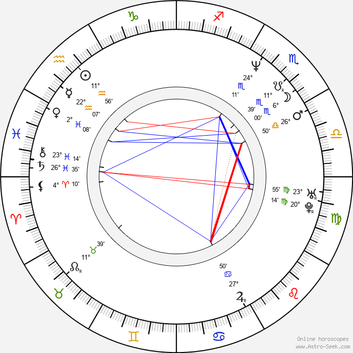 Gabrielle Fitzpatrick - Birth horoscope chart