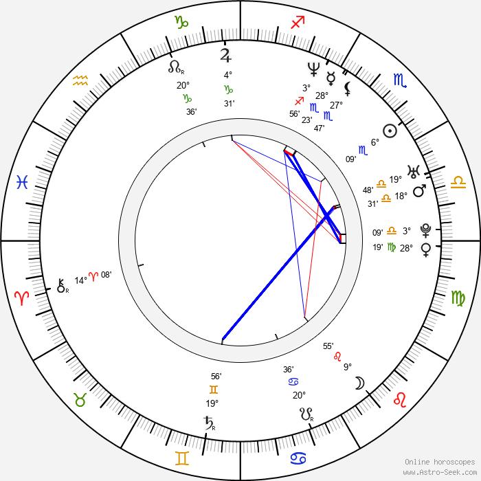 Gabrielle Union - Birth horoscope chart