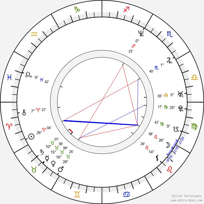 Gabrielle - Birth horoscope chart