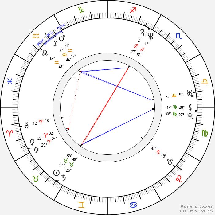Gadi Harel - Birth horoscope chart