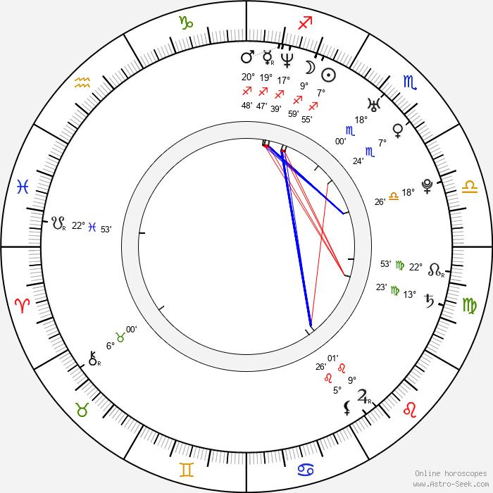Gael García Bernal - Birth horoscope chart