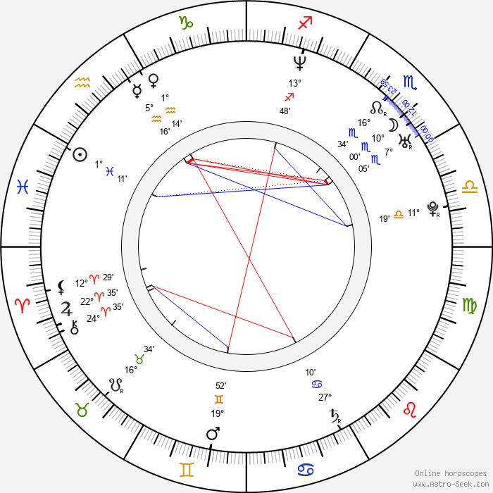 Gail Kim - Birth horoscope chart