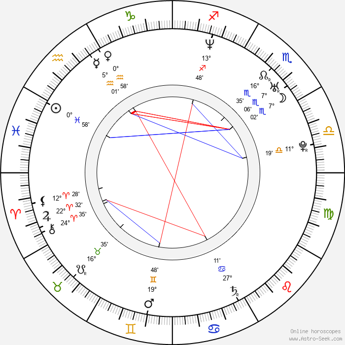 Gail Kim - Birth horoscope chart