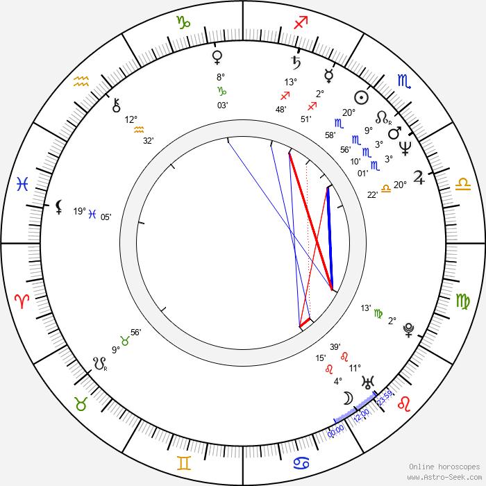 Gaita Aragona - Birth horoscope chart