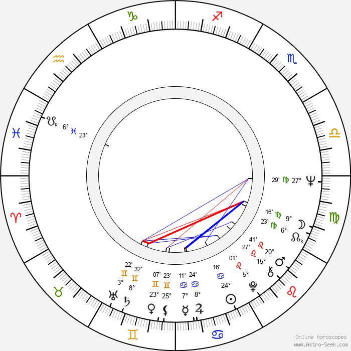 Gale Garnett - Birth horoscope chart