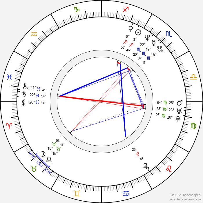 Garcelle Beauvais - Birth horoscope chart