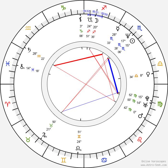 Garret Sato - Birth horoscope chart