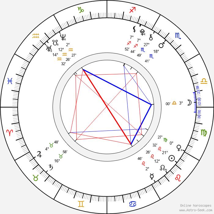 Garrett Ryan - Birth horoscope chart