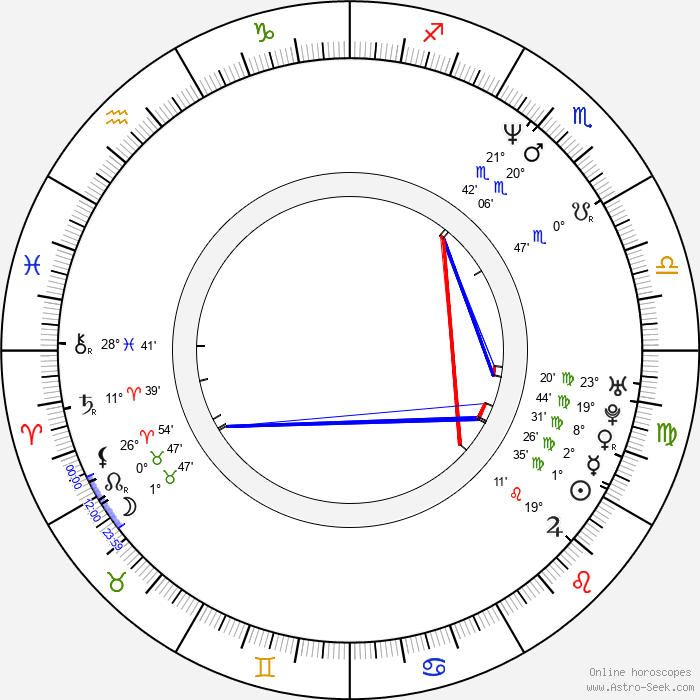 Garry Lewis - Birth horoscope chart