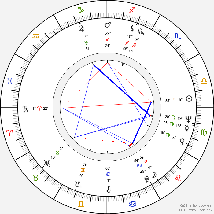 Garry Little - Birth horoscope chart