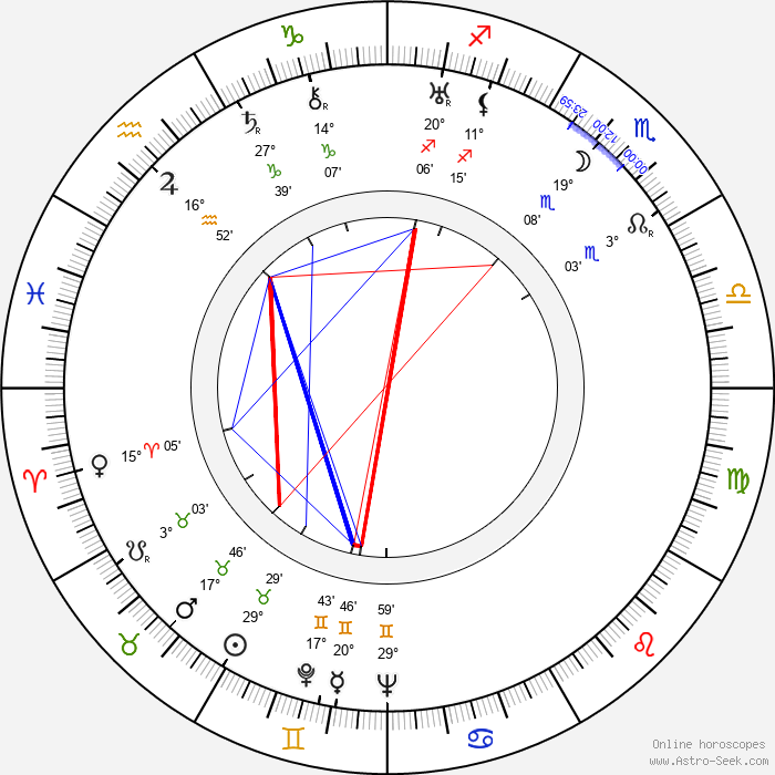 Garry Marsh - Birth horoscope chart