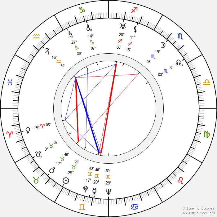 Garry Marsh - Birth horoscope chart