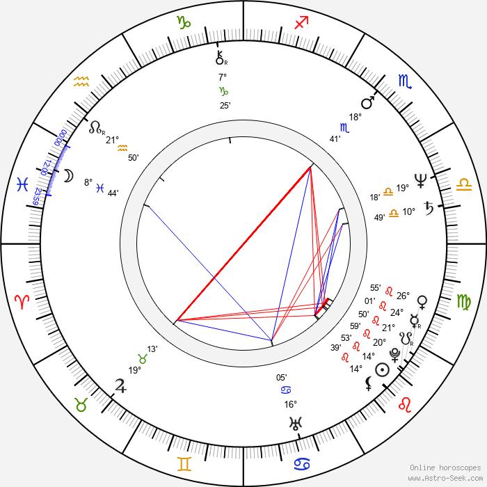 Garry Waddell - Birth horoscope chart