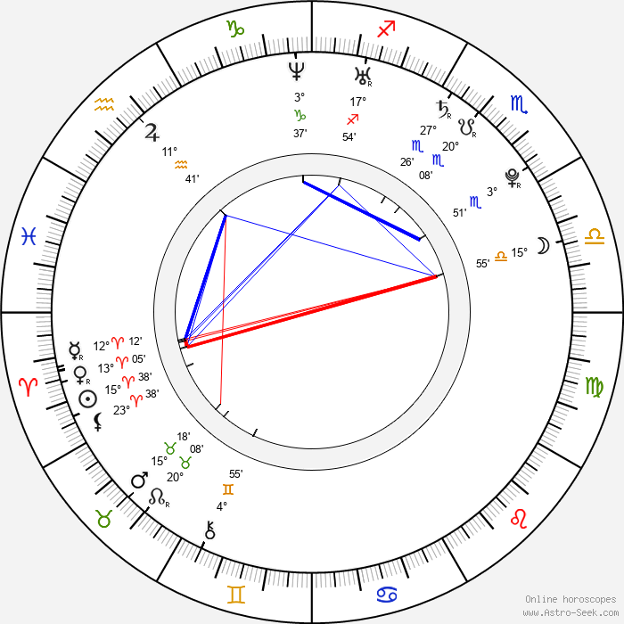 Gary Alcock - Birth horoscope chart